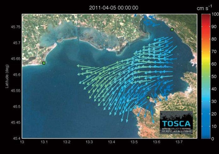 Projet Tosca